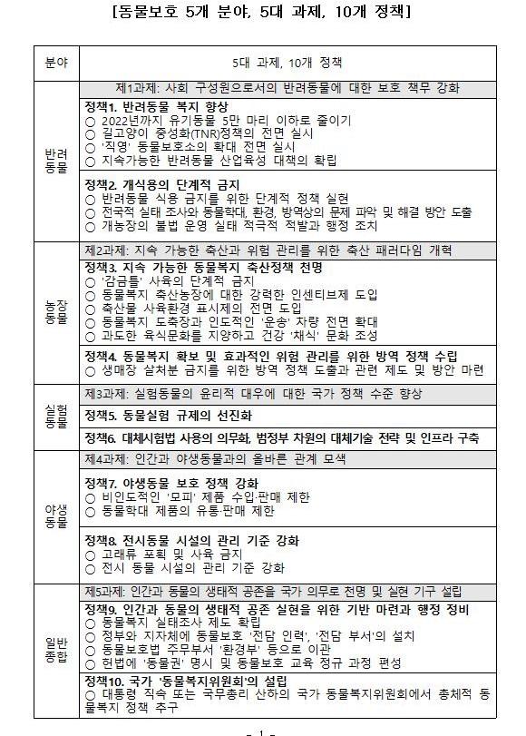 XOOO170329_동물보호 정책제안서_동물보호단체연대001.jpg