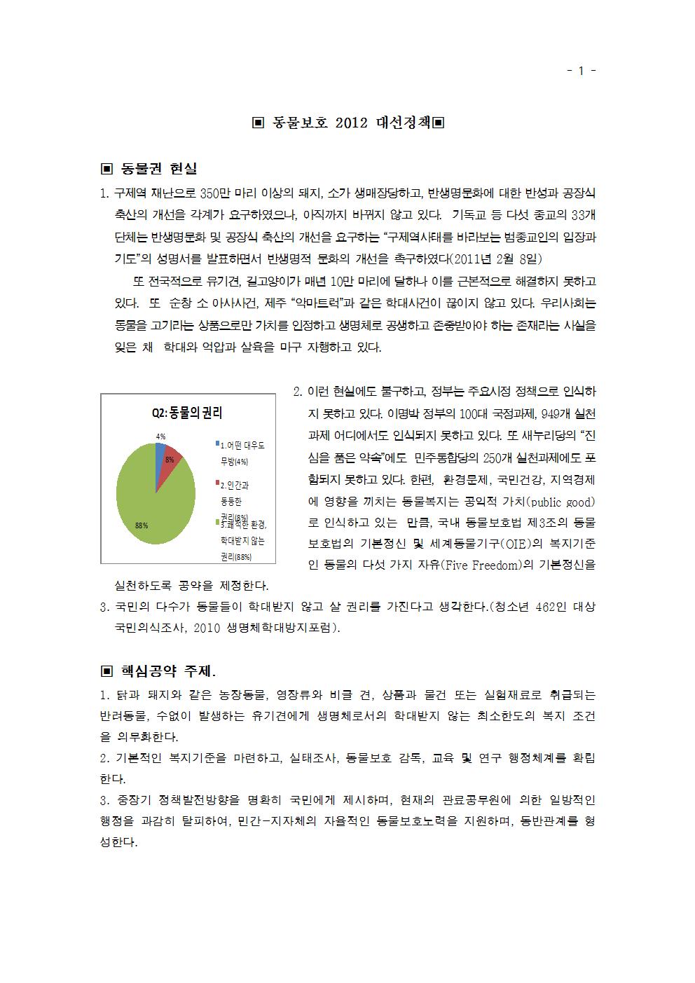 제안서_2012_대선3후보_게시_단축004.png